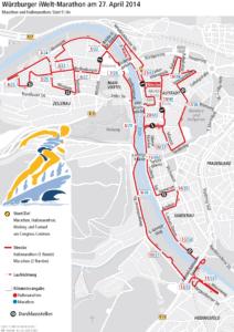 Durchlassstellen iWelt-Marathon 2014